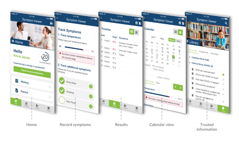 Symptom Viewer Mobile App: Key Screens