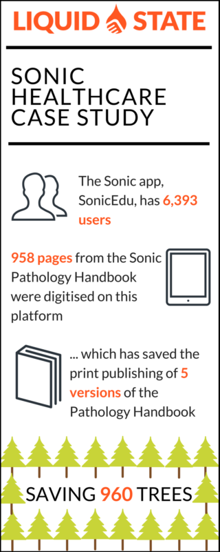 Sonic Healthcare Case Study